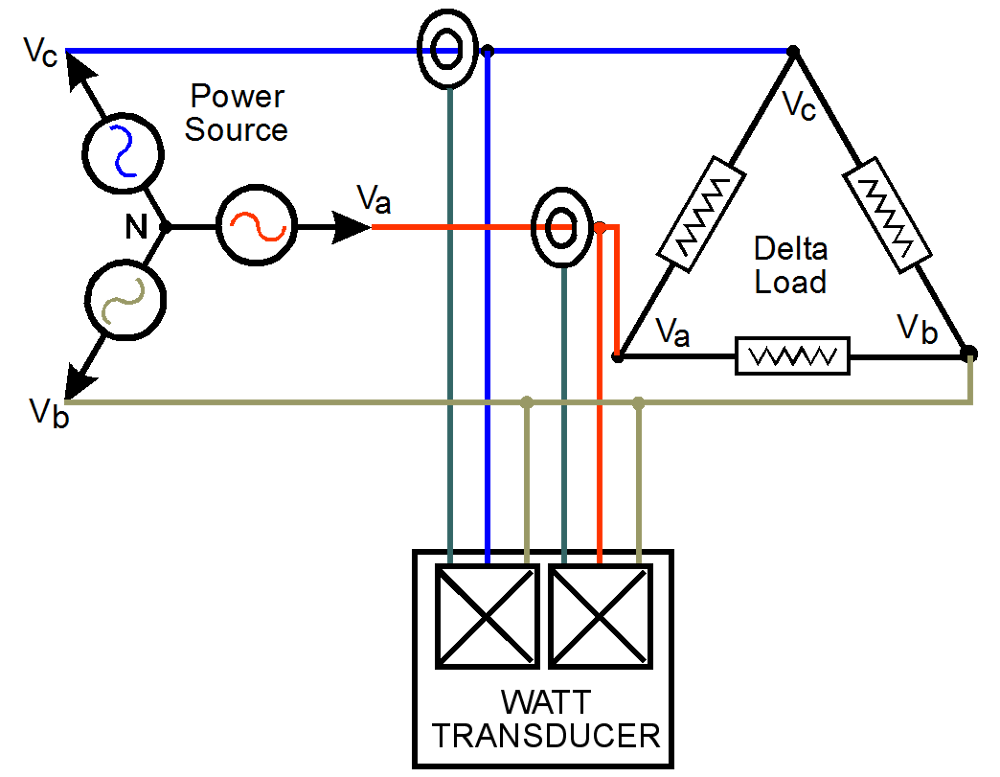 Three Phase DELTA load Connection